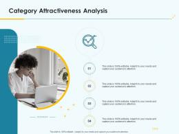 Product Pricing Strategy Category Attractiveness Analysis Ppt Sample