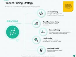 Product Pricing Strategy Centric Ppt Powerpoint Presentation Pictures Portfolio