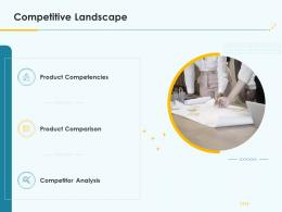 Product Pricing Strategy Competitive Landscape Ppt Designs