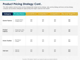Product Pricing Strategy Cont Ppt Powerpoint Presentation Show Graphics Tutorials