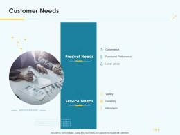 Product Pricing Strategy Customer Needs Ppt Download