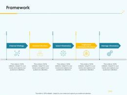 Product Pricing Strategy Framework Ppt Mockup