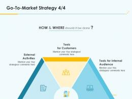 Product Pricing Strategy Go To Market Strategy Customers Ppt Formats
