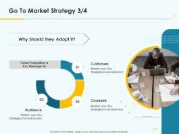 Product Pricing Strategy Go To Market Strategy Ppt Portrait