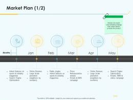 Product Pricing Strategy Market Plan Ppt Sample