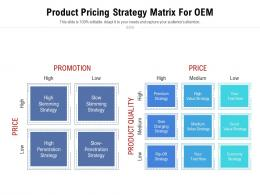 Product Pricing Strategy Matrix For OEM