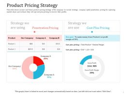 Product Pricing Strategy Ppt Powerpoint Presentation Icon Slide