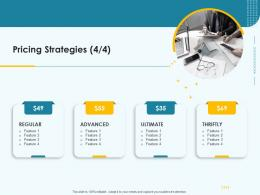 Product Pricing Strategy Pricing Strategies Advanced Ppt Summary