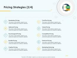 Product Pricing Strategy Pricing Strategies Competitive Ppt Sample