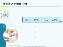 Product Pricing Strategy Pricing Strategies Service Ppt Template