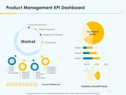 Product Pricing Strategy Product Management KPI Dashboard Ppt Sample