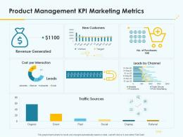 Product Pricing Strategy Product Management KPI Marketing Metrics Ppt Information