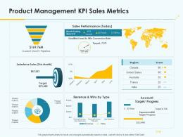 Product Pricing Strategy Product Management KPI Sales Metrics Ppt Inspiration