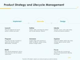 Product Pricing Strategy Product Strategy And Lifecycle Management Ppt Professional