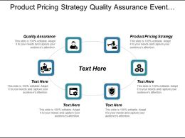 Product Pricing Strategy Quality Assurance Event Management Branding Cpb