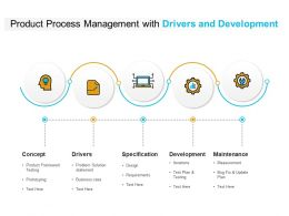 Product Process Management With Drivers And Development