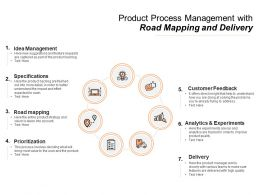 Product Process Management With Road Mapping And Delivery