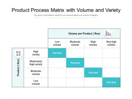 Product Process Matrix With Volume And Variety