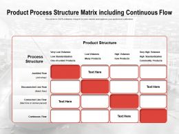 Product Process Structure Matrix Including Continuous Flow