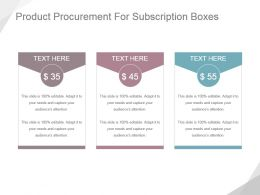Product Procurement For Subscription Boxes Ppt Slide Show