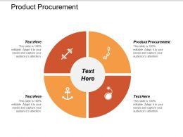 Product Procurement Ppt Powerpoint Presentation Icon Templates Cpb