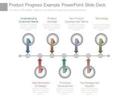 Product Progress Example Powerpoint Slide Deck