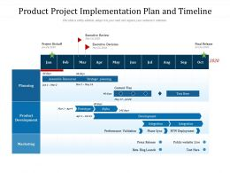 Product Project Implementation Plan And Timeline