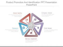 Product Promotion And Identification Ppt Presentation Powerpoint