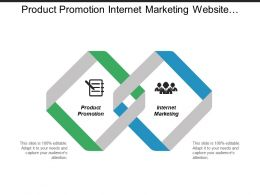 Product Promotion Internet Marketing Website Marketing Communication Skills Cpb