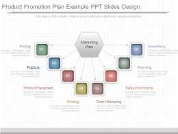 Product Promotion Plan Example Ppt Slides Design