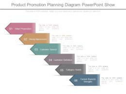 Product Promotion Planning Diagram Powerpoint Show