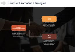 Product Promotion Strategies Ppt Powerpoint Presentation Gallery Templates Cpb