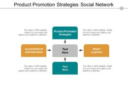 Product Promotion Strategies Social Network Administration Retail Logistics Cpb