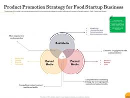 Product Promotion Strategy For Food Startup Business Ppt Powerpoint Presentation Visual