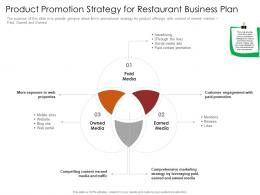 Product Promotion Strategy For Restaurant Busrestaurant Business Plan Restaurant Business Plan Ppt Ideas