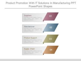 Product Promotion With It Solutions In Manufacturing Ppt Powerpoint Shapes
