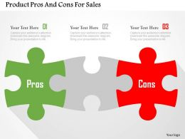 Product Pros And Cons For Sales Flat Powerpoint Design