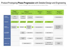 Product Prototyping Phase Progression With Detailed Design And Engineering
