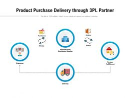 Product Purchase Delivery Through 3pl Partner