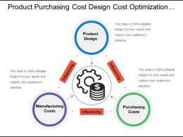Product Purchasing Cost Design Cost Optimization With Arrows And Icons