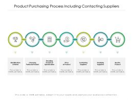 Product Purchasing Process Including Contacting Suppliers
