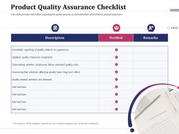 Product Quality Assurance Checklist That Solutions Ppt Powerpoint Presentation Infographic Visual Aids