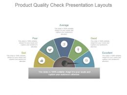 Product Quality Check Presentation Layouts
