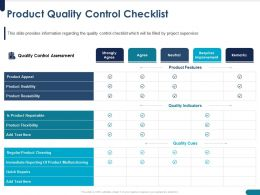 Product Quality Control Checklist Appeal Ppt Powerpoint Presentation Professional