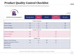 Product Quality Control Checklist Strongly M1920 Ppt Powerpoint Presentation Summary Slides