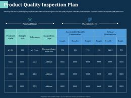 Product Quality Inspection Plan Length Ppt Powerpoint Presentation Infographic Template Structure