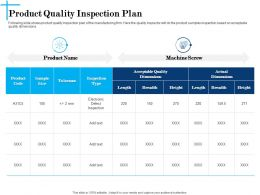 Product Quality Inspection Plan N620 Powerpoint Presentation Display