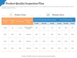 Product Quality Inspection Plan Quality Dimensions Ppt Powerpoint Slide