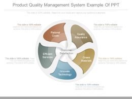 Product Quality Management System Example Of Ppt