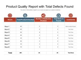 Product Quality Report With Total Defects Found